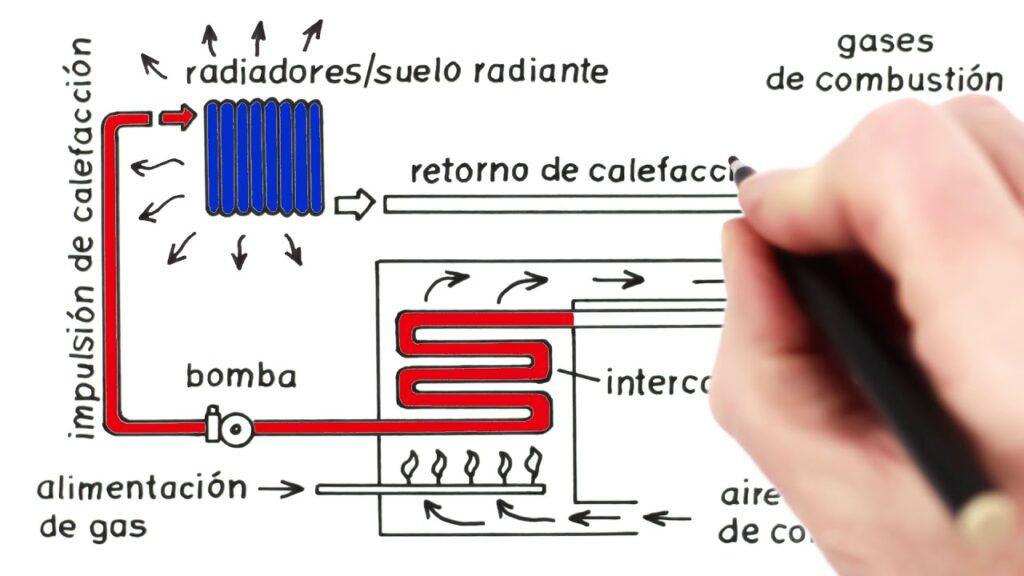 schema funzionale caldaia a condensazione